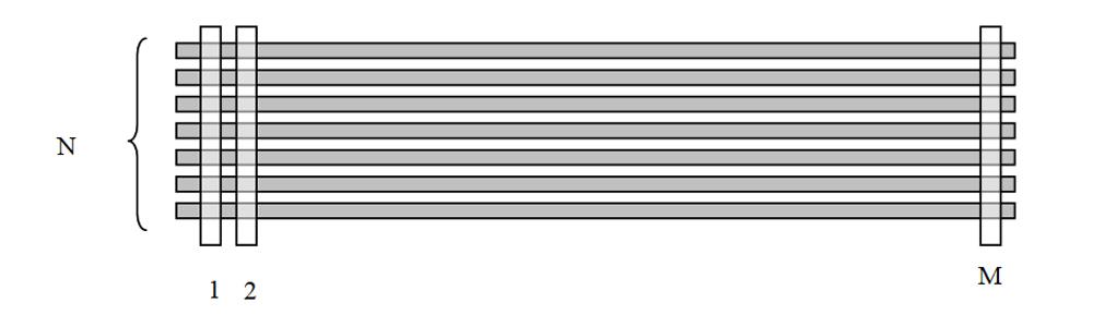 LCD显示器原理